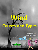 Winds : Its Causes and Types