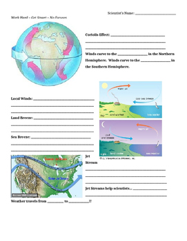 Winds and Convection: Explain the Diagram
