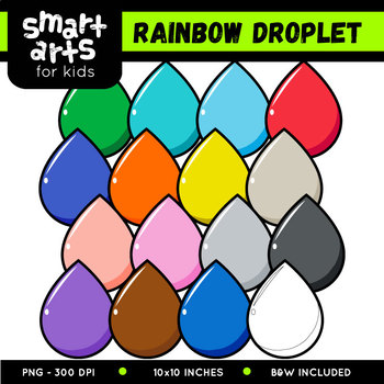 Droplet Clipart - Multicolored