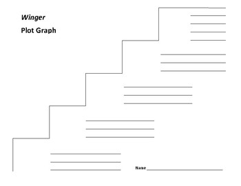 Winger Plot Graph - Andrew A. Smith