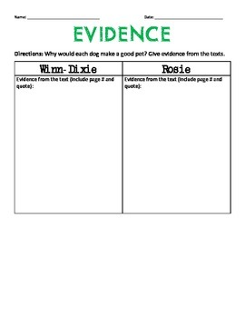 Winn-Dixie vs. Rosie Opinion Essay Graphic Organizers and Lessons