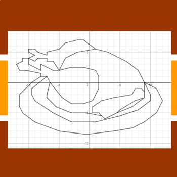 Winner! Winner! Turkey Dinner! - A Math-Then-Graph Activity - Solve 15 Systems