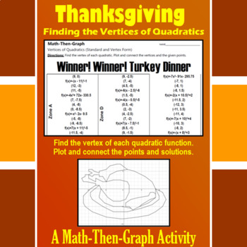 Winner! Winner! Turkey Dinner - A Math-Then-Graph Activity - Finding Vertices