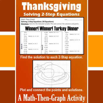 Winner! Winner! Turkey Dinner - A Math-Then-Graph Activity - Solve 2-Step Eqs