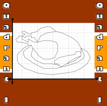Winner! Winner! Turkey Dinner - A Quadrant I Coordinate Graphing Activity
