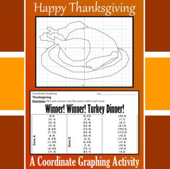 Thanksgiving - Winner! Winner! Turkey Dinner - A Coordinate Graphing Activity