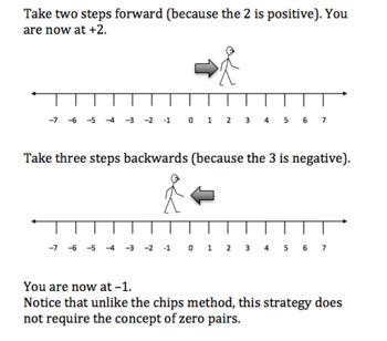 Winning Ways with Integers