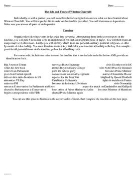 Winston Churchill Timeline Review