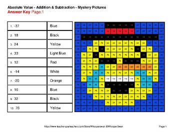 Winter: Absolute Value Addition & Subtraction - Color-By-Number Mystery Pictures