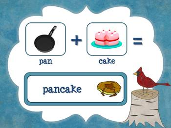 Winter Adding Compound Words and Pictures Game for Smartboard/Promethean Board!