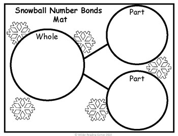 Winter Composing and Decomposing Unit Center- Snowball Number Bonds- Math Center