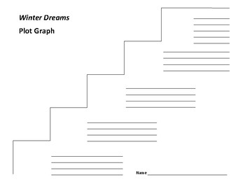 Winter Dreams Plot Graph - F. Scott Fitzgerald