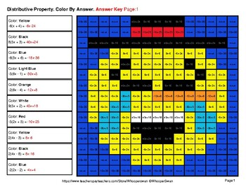 Winter Emoji: Distributive Property - Math Mystery Pictures / Color By Number