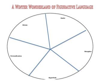 Winter Figurative Language