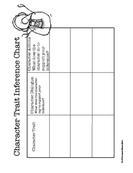 Winter Graphic Organizers: Story Charts, Cause/Effect, Venn Diagram, Inferences