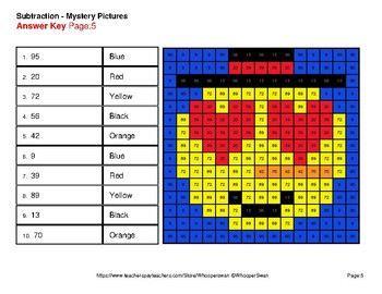 Winter: 2-Digit - 1-Digit Subtraction - Color-By-Number Math Mystery Pictures
