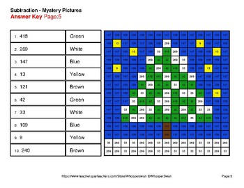 Winter Math: 3-Digit Subtraction - Color-By-Number Mystery Pictures