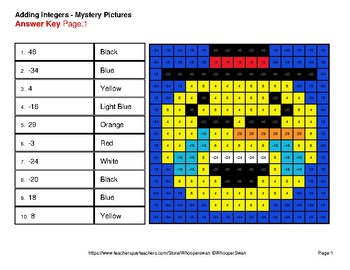 Winter Math: Adding Integers - Color-By-Number Math Mystery Pictures