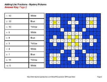 Winter Math: Adding Like Fractions - Color-By-Number Math Mystery Pictures