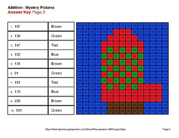 Winter Math: Adding Three 2-Digit Addition - Color-By-Number Mystery Pictures