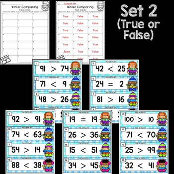 Winter Math Comparing Numbers Task Cards (Greater Than/Less Than)