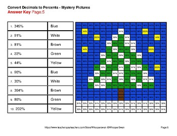 Winter Math: Convert Decimals to Percents - Color-By-Number Mystery Pictures
