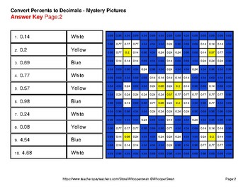 Winter Math Convert Percents to Decimals - Color-By-Number Math Mystery Pictures