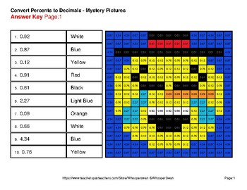 Winter Math: Convert Percents to Decimals Color-By-Number Math Mystery Pictures