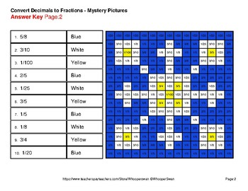 Winter Math: Decimals To Fractions - Color-By-Number Mystery Pictures