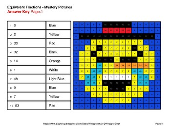 Winter Math: Equivalent Fractions - Color-By-Number Math Mystery Pictures