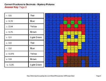 Winter Math: Fractions to Decimals - Color-By-Number Mystery Pictures