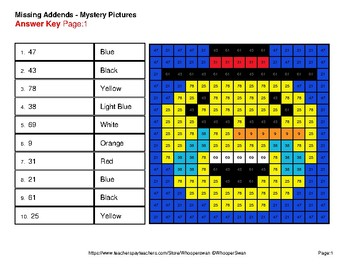 Winter Math: Missing Addends - Color-By-Number Mystery Pictures