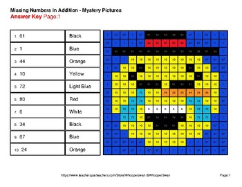 Winter Math: Missing Numbers Addition - Color-By-Number Mystery Pictures
