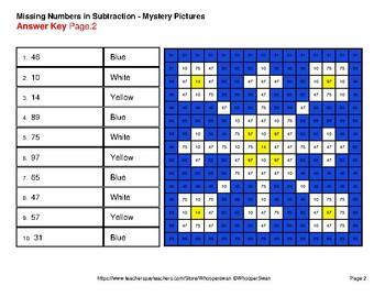 Winter Math: Missing Numbers Subtraction - Color-By-Number Mystery Pictures