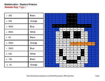 Winter Math: Multiplication by 10, 100, 1000 Color-By-Number Mystery Pictures