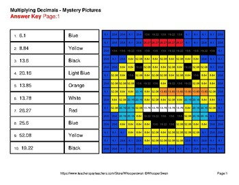 Winter Math: Multiplying Decimals - Color-By-Number Math  Mystery Pictures