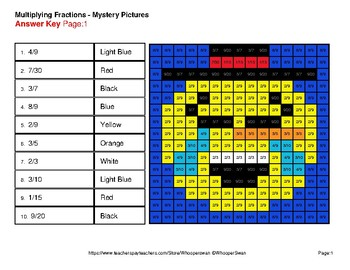 Winter Math: Multiplying Fractions - Color-By-Number Math Mystery Pictures
