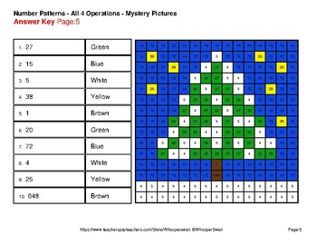 Winter Math: Number Patterns: Misc Operations - Mystery Pictures