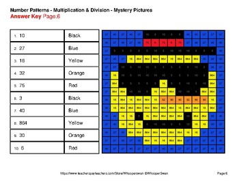Winter Math: Number Patterns: Multiplication & Division - Mystery Pictures