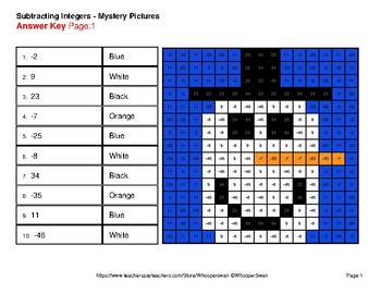 Winter Math: Subtracting Integers - Color-By-Number Math Mystery Pictures