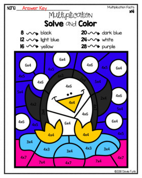 Winter Multiplication Coloring Worksheets Solve and Color