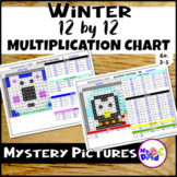 Winter Multiplication Facts 1-12 Mystery Pictures with TPT Easel