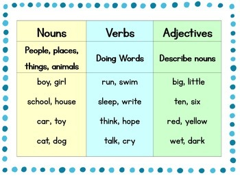 Winter Nouns Verbs Adjectives Grades 1 2 By Many Roads