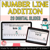 Winter Number Line Addition Activity with Google Jamboard™ and Google Slides™
