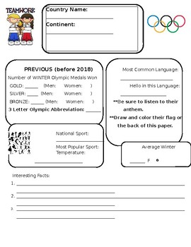 Winter Olympic Country Research