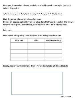 Winter Olympic Histogram Worksheet by Alicia Lykins   TpT