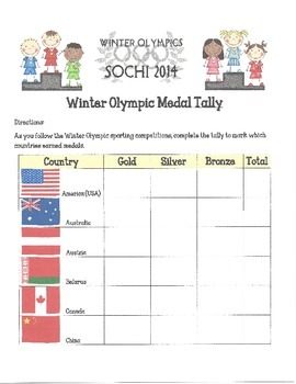 Winter Olympic Medal Tally