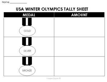 Winter Olympic Tally Chart
