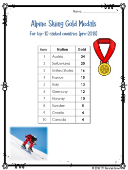 Winter Games 2018 Math Word Problems and Graphing - Grade 2 or Grade 3