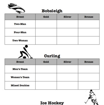 Winter Olympics 2018 Medal Tracking Bundle